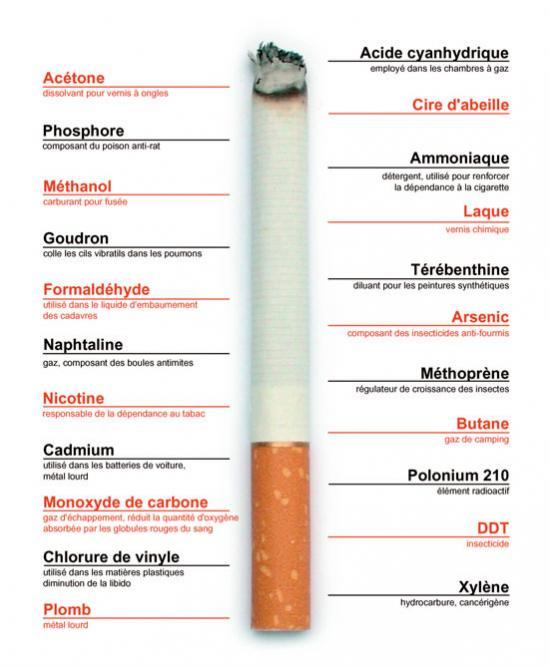 tabacologie et lib ration tabagique par symbioze. Black Bedroom Furniture Sets. Home Design Ideas